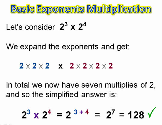 How to get rid of exponents